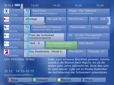 Ventana mostrando un ejemplo de OSD (información sobre las emisiones de los canales)